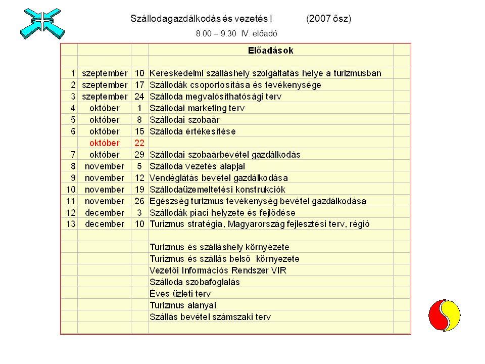 Szállodagazdálkodás és vezetés I (2007 ősz) 8.00 – 9.30 IV. előadó