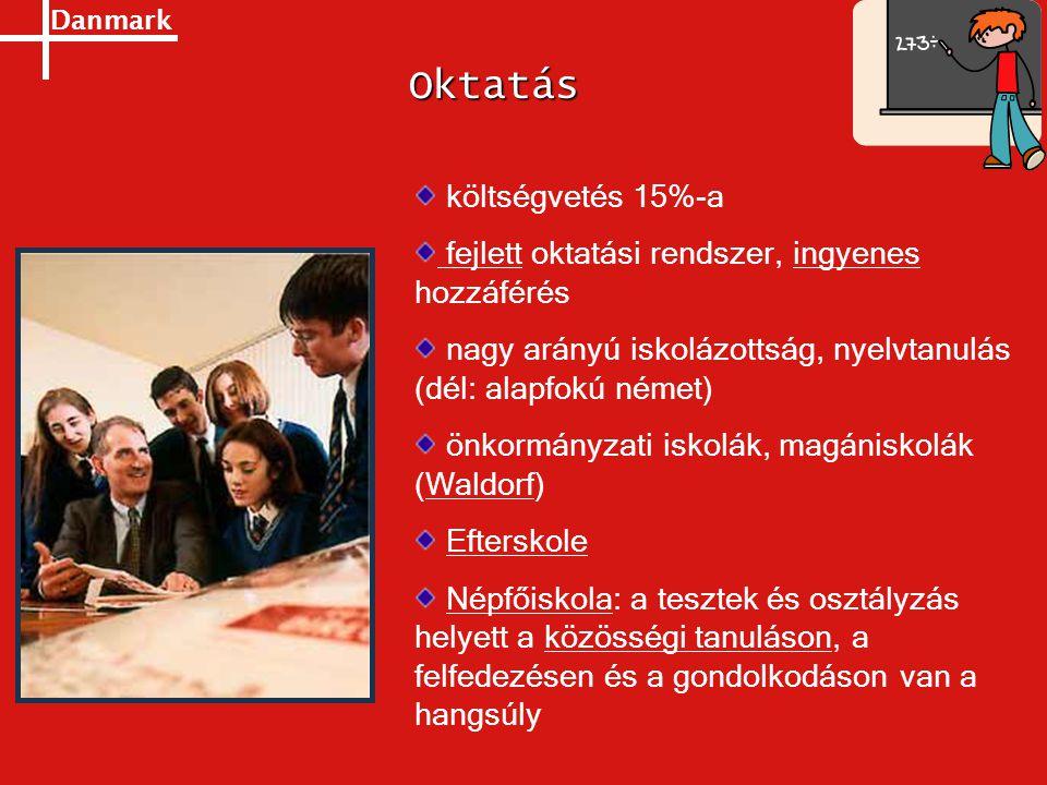 Danmark költségvetés 15%-a fejlett oktatási rendszer, ingyenes hozzáférés nagy arányú iskolázottság, nyelvtanulás (dél: alapfokú német) önkormányzati