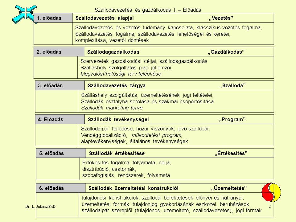 """Dr. L. Juhasz PhD2 Szállodavezetés és gazdálkodás I. – Előadás 1. előadásSzállodavezetés alapjai """"Vezetés"""" Szállodavezetés és vezetés tudomány kapcsol"""