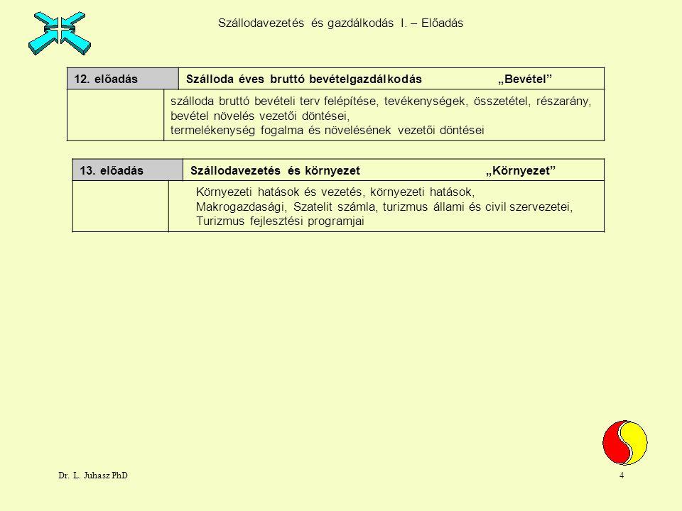 """Dr. L. Juhasz PhD4 Szállodavezetés és gazdálkodás I. – Előadás 13. előadásSzállodavezetés és környezet """"Környezet"""" Környezeti hatások és vezetés, körn"""