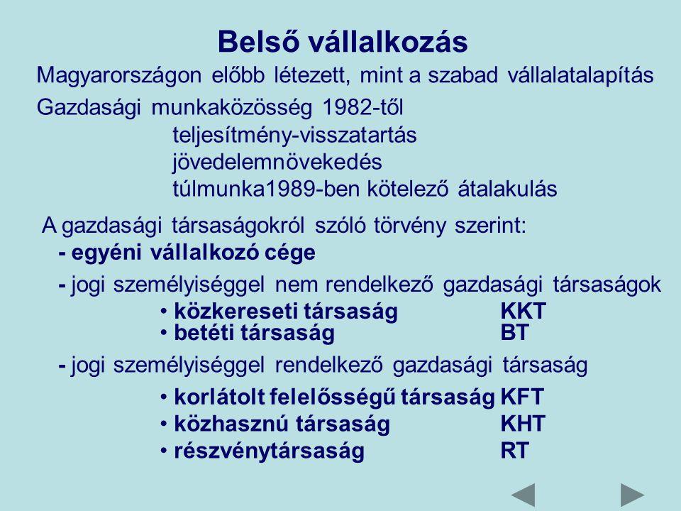 Belső vállalkozás Magyarországon előbb létezett, mint a szabad vállalatalapítás Gazdasági munkaközösség 1982-től teljesítmény-visszatartás jövedelemnövekedés túlmunka1989-ben kötelező átalakulás A gazdasági társaságokról szóló törvény szerint: - egyéni vállalkozó cége - jogi személyiséggel nem rendelkező gazdasági társaságok - jogi személyiséggel rendelkező gazdasági társaság közkereseti társaságKKT betéti társaságBT korlátolt felelősségű társaság KFT közhasznú társaságKHT részvénytársaságRT
