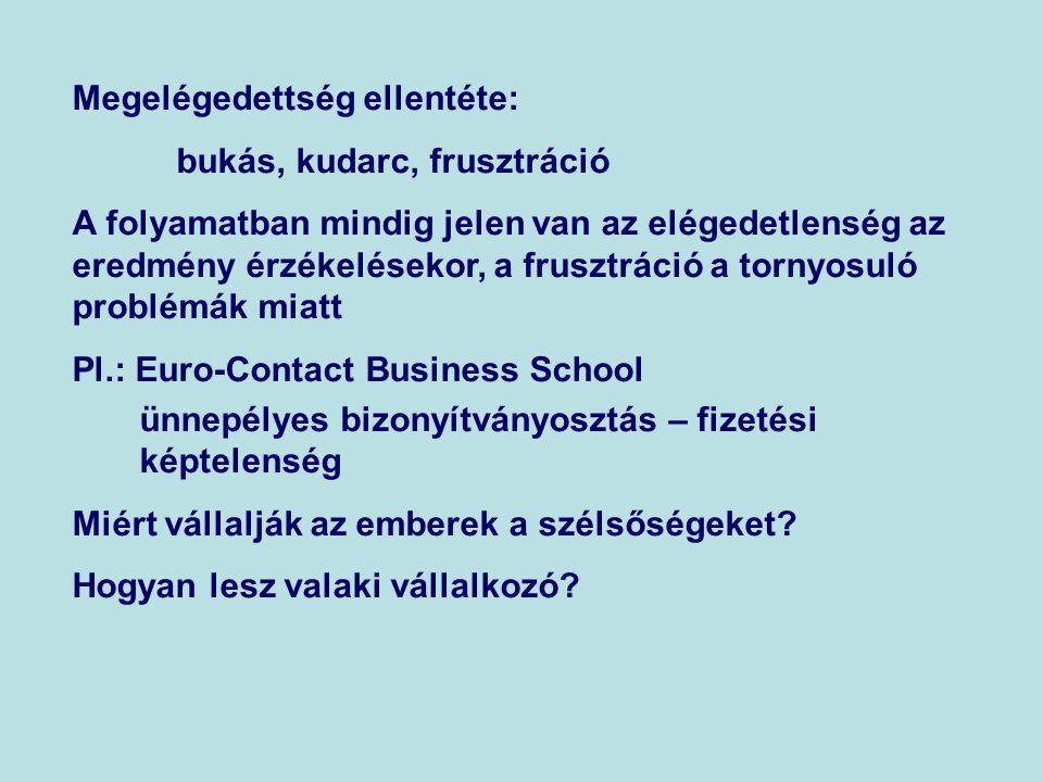 Az új vállalkozás indítása és az üzlet felfuttatása Új ötletek forrásai: Fogyasztók termék – vagy szolgáltatásötlet (pl.