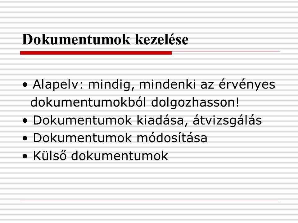 4.2.3. Dokumentumok kezelése Érvényes dokumentumok jegyzéke A kidolgozás, ellenőrzés, jóváhagyás, kezelés, elosztás és változtatás szabályozása
