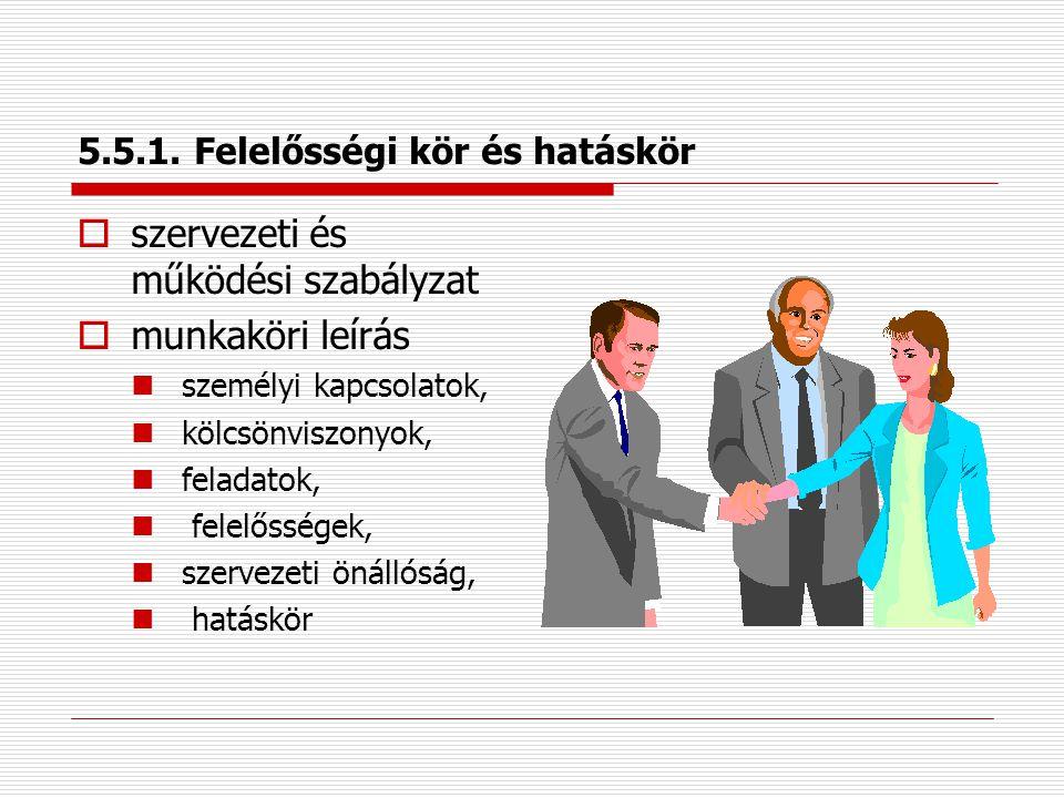 5.5. Felelősségi kör, hatáskör és kommunikáció