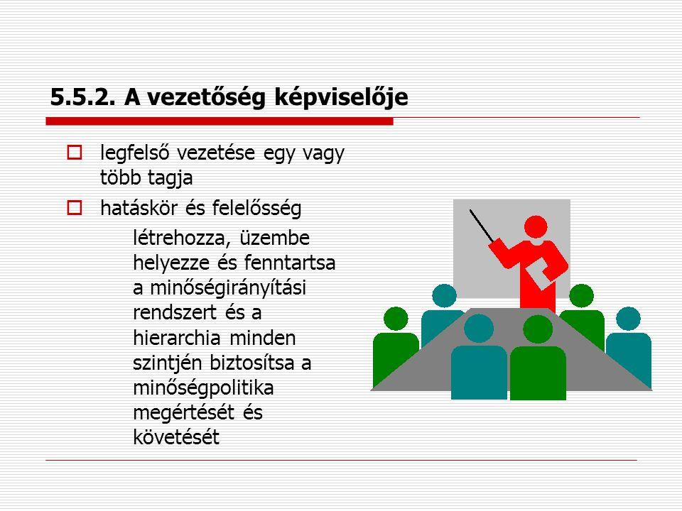 5.5.1. Felelősségi kör és hatáskör  szervezeti és működési szabályzat  munkaköri leírás személyi kapcsolatok, kölcsönviszonyok, feladatok, felelőssé