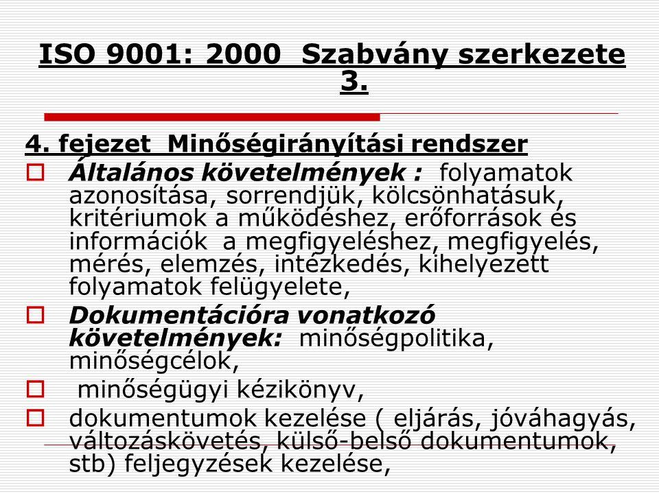 ISO 9001: 2000 Szabvány szerkezete 2. 2. fejezet Rendelkező hivatkozások csak a 9000:2000-re hivatkozik 3. Kifejezések, meghatározások Szállítói lánc