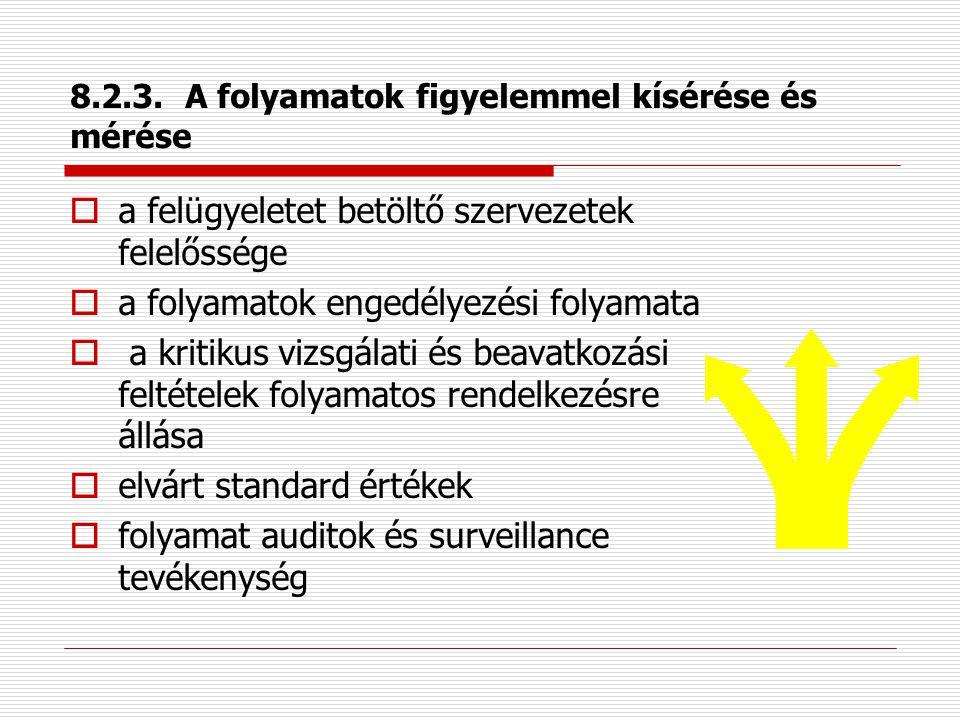 8.2.2. Belső audit  minőségirányítási rendszer dokumentált szabályozások szerinti működésének illetve a végrehajtás hatékonyságának vizsgálata  audi