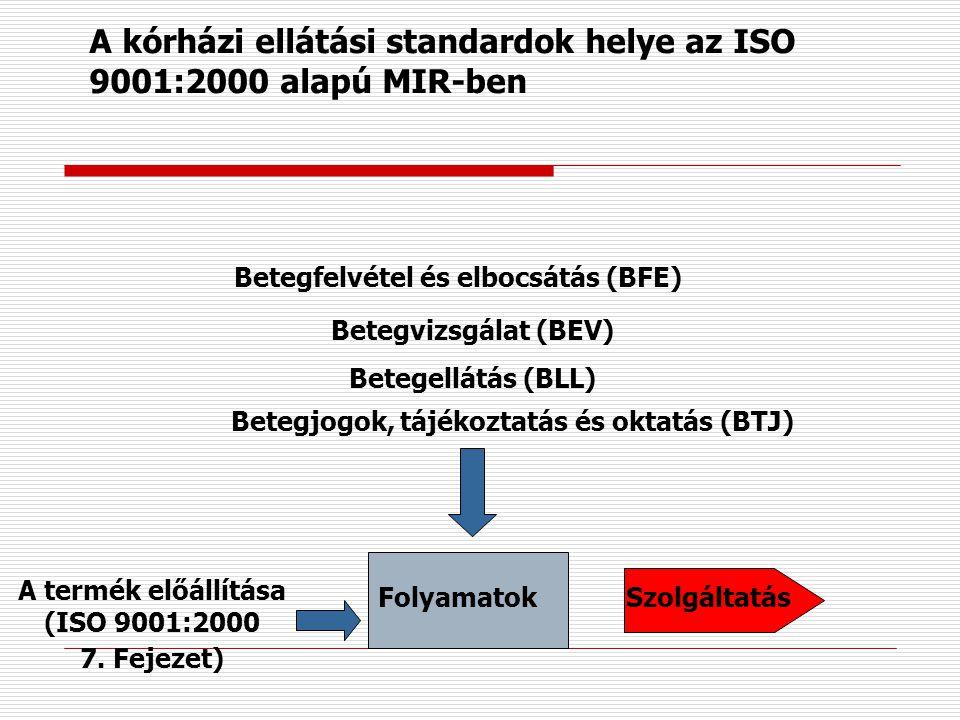 A kórházi ellátási standardok helye az ISO 9001:2000 alapú MIR-ben Erőforrások Gazdálkodás az erőforrásokkal (ISO 9001:2000 6. fejezet) Humán erőforrá