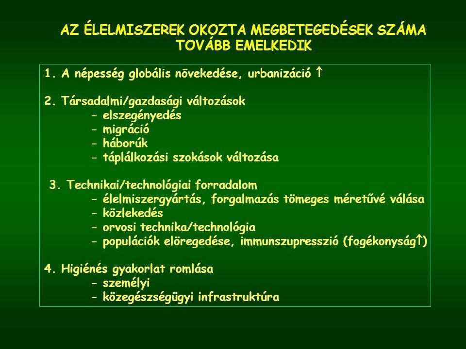 Aflatoxinok földimogyoró és termékei, egyéb mogyorófélék, rizs, kukorica, pisztácia 1960, UK: Turkey X diseases termelő gombák: Aspergillus flavus: (aflatoxin B 1 és B 2 ) Aspergillus parasiticus (aflatoxin B 1, B 2, G 1, G 2 ) aflatoxin B 1 genotoxikus, hepatotoxikus, nephrotoxikus humán carcinogén (IARC Group 1) hepatocellularis carcinoma kockázata  aflatoxin M 1 (4-hydroxyaflatoxin B 1 ) tej, anyatej
