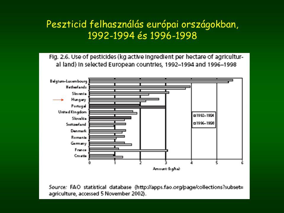 Peszticid felhasználás európai országokban, 1992-1994 és 1996-1998