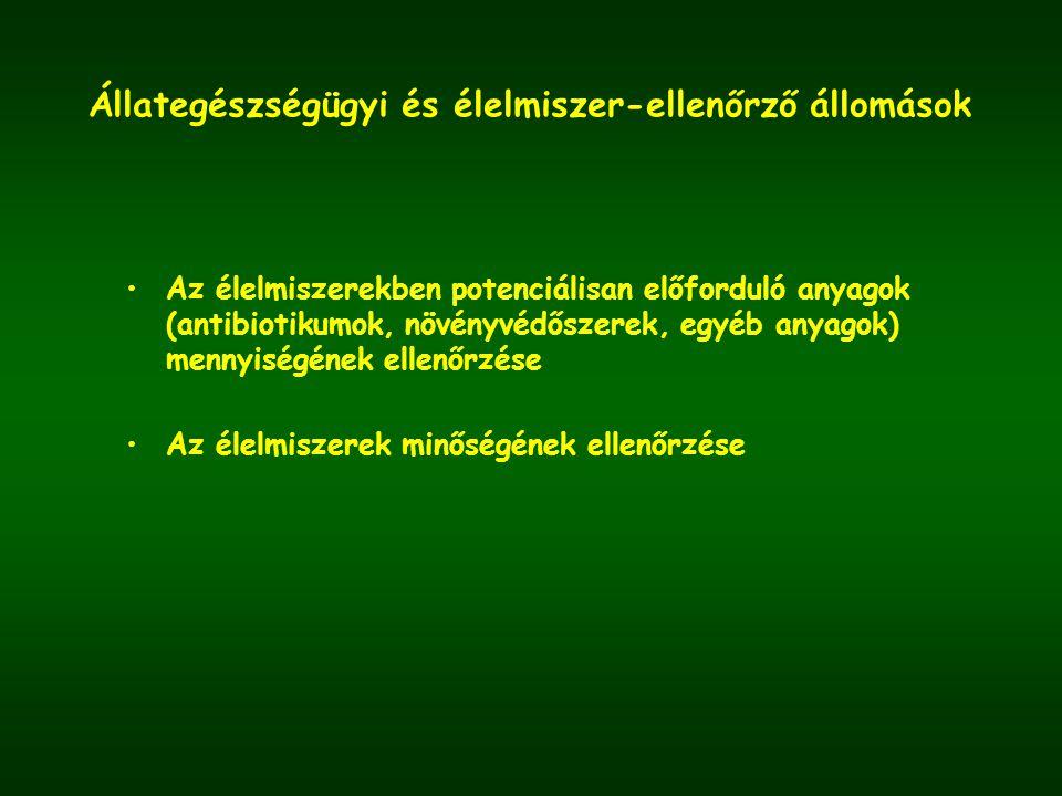 Állategészségügyi és élelmiszer-ellenőrző állomások Az élelmiszerekben potenciálisan előforduló anyagok (antibiotikumok, növényvédőszerek, egyéb anyag