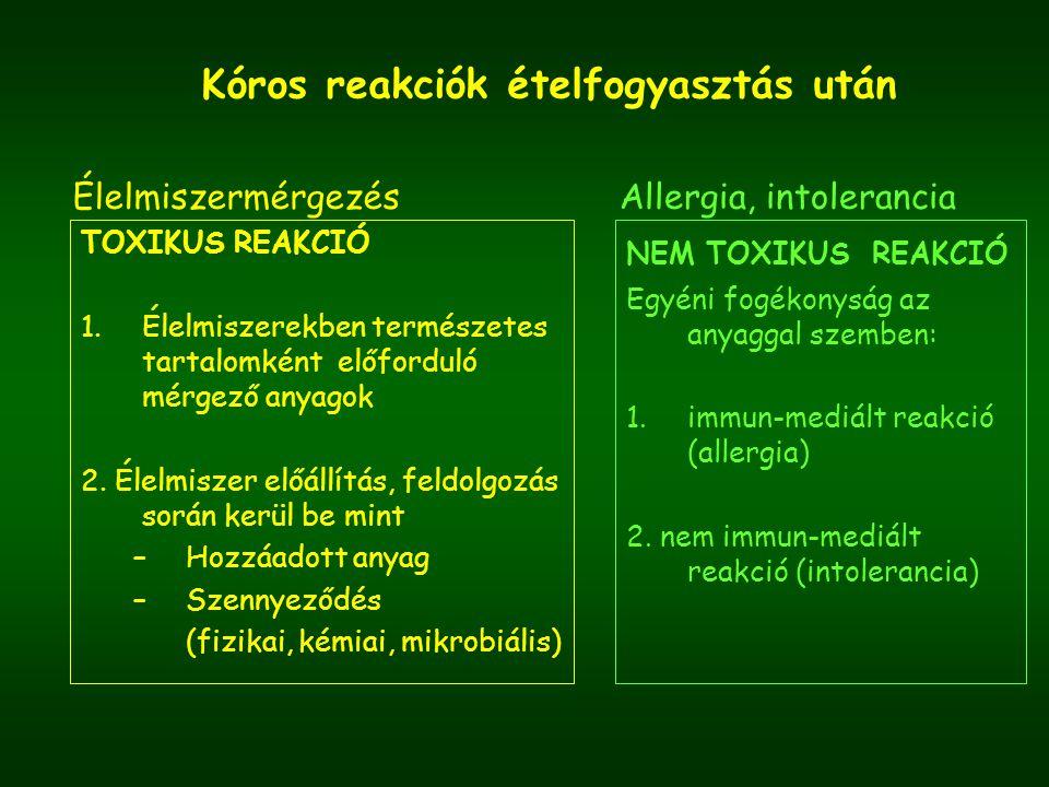Kóros reakciók ételfogyasztás után TOXIKUS REAKCIÓ 1.Élelmiszerekben természetes tartalomként előforduló mérgező anyagok 2. Élelmiszer előállítás, fel