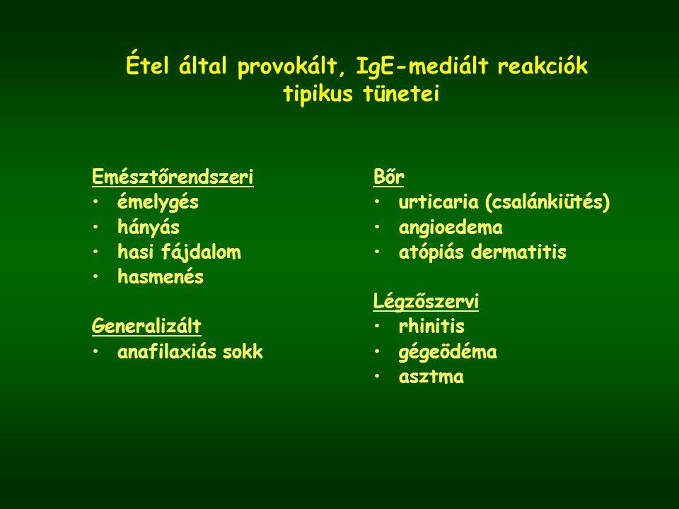 Étel által provokált, IgE-mediált reakciók tipikus tünetei Emésztőrendszeri émelygés hányás hasi fájdalom hasmenés Generalizált anafilaxiás sokk Bőr urticaria (csalánkiütés) angioedema atópiás dermatitis Légzőszervi rhinitis gégeödéma asztma