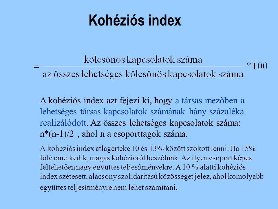 Sűrűségi index n Sűrűségi index A sűrűségi index a kölcsönös kapcsolatok számának és a csoporttagok létszámának arányát fejezi ki. Ha a csoport minden