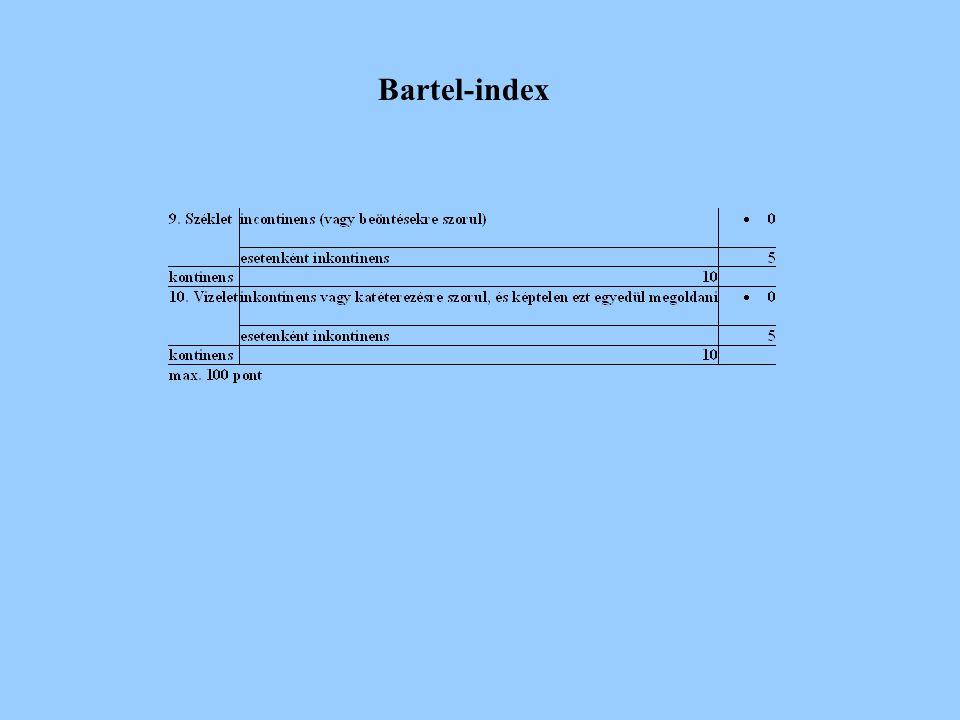 Bartel-index