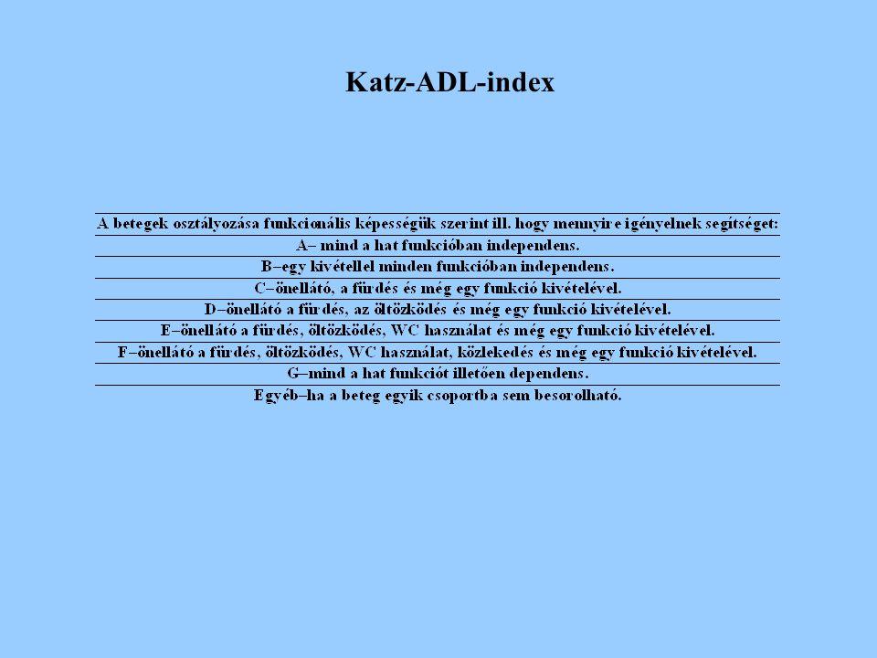 Katz-ADL-index