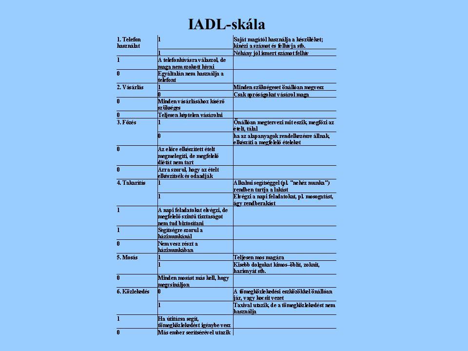 IADL-skála Az IADL vizsgálat (instrumental activities of daily living; eszközhasználat a napi tevékenységek során) az otthon lakó idős beteg funkcioná