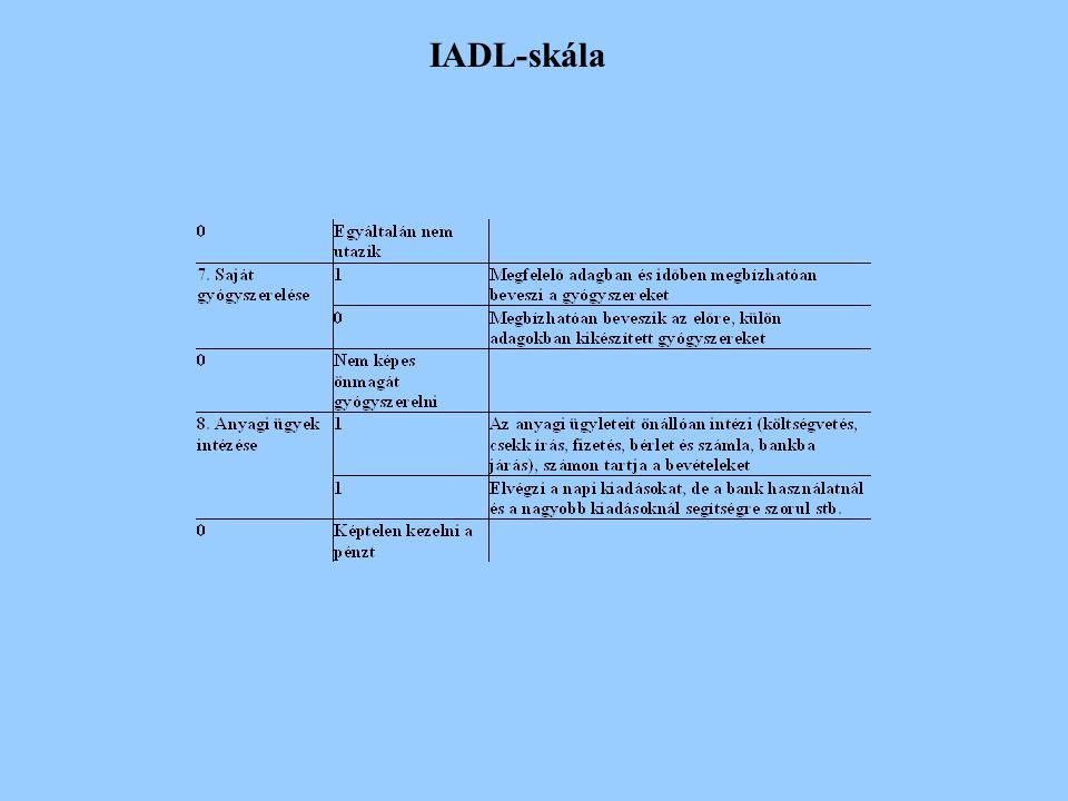 IADL-skála