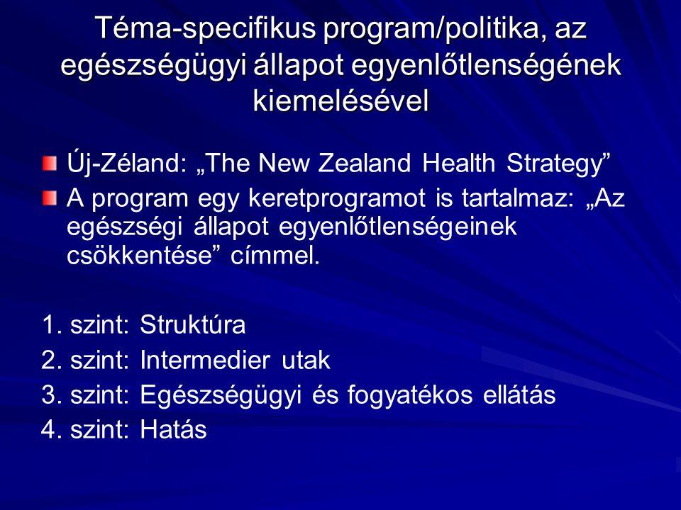 """Új-Zéland: """"The New Zealand Health Strategy"""" A program egy keretprogramot is tartalmaz: """"Az egészségi állapot egyenlőtlenségeinek csökkentése"""" címmel."""