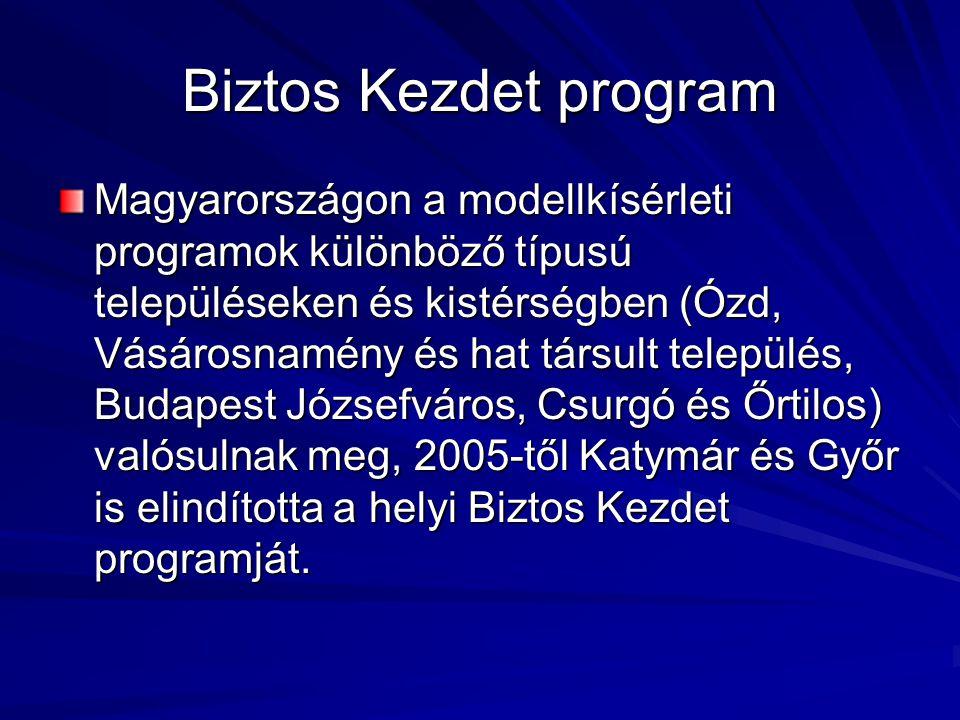 Biztos Kezdet program Magyarországon a modellkísérleti programok különböző típusú településeken és kistérségben (Ózd, Vásárosnamény és hat társult tel