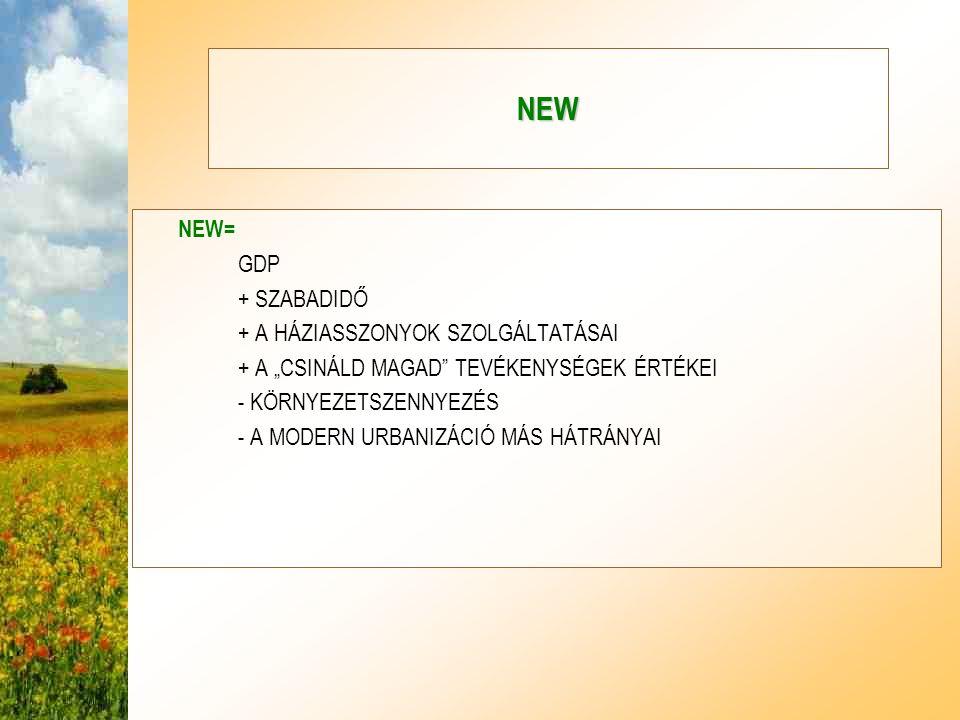"""NEW NEW= GDP + SZABADIDŐ + A HÁZIASSZONYOK SZOLGÁLTATÁSAI + A """"CSINÁLD MAGAD"""" TEVÉKENYSÉGEK ÉRTÉKEI - KÖRNYEZETSZENNYEZÉS - A MODERN URBANIZÁCIÓ MÁS H"""