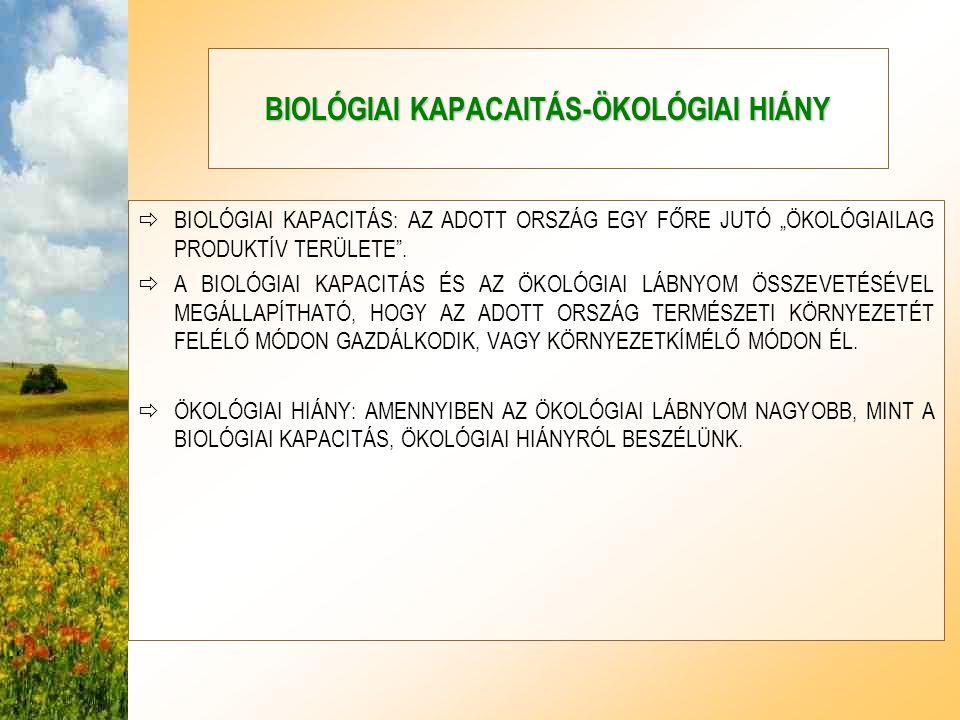 """BIOLÓGIAI KAPACAITÁS-ÖKOLÓGIAI HIÁNY  BIOLÓGIAI KAPACITÁS: AZ ADOTT ORSZÁG EGY FŐRE JUTÓ """"ÖKOLÓGIAILAG PRODUKTÍV TERÜLETE"""".  A BIOLÓGIAI KAPACITÁS É"""