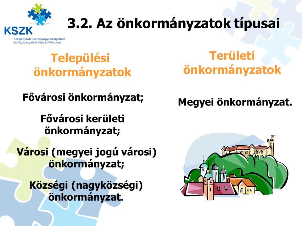 20 3.2. Az önkormányzatok típusai Települési önkormányzatok Területi önkormányzatok Fővárosi önkormányzat; Fővárosi kerületi önkormányzat; Városi (meg