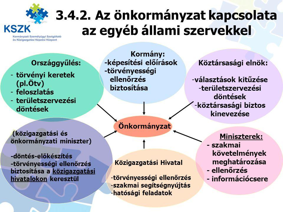 34 3.4.2. Az önkormányzat kapcsolata az egyéb állami szervekkel Önkormányzat Országgyűlés: -törvényi keretek (pl.Ötv) -feloszlatás -területszervezési