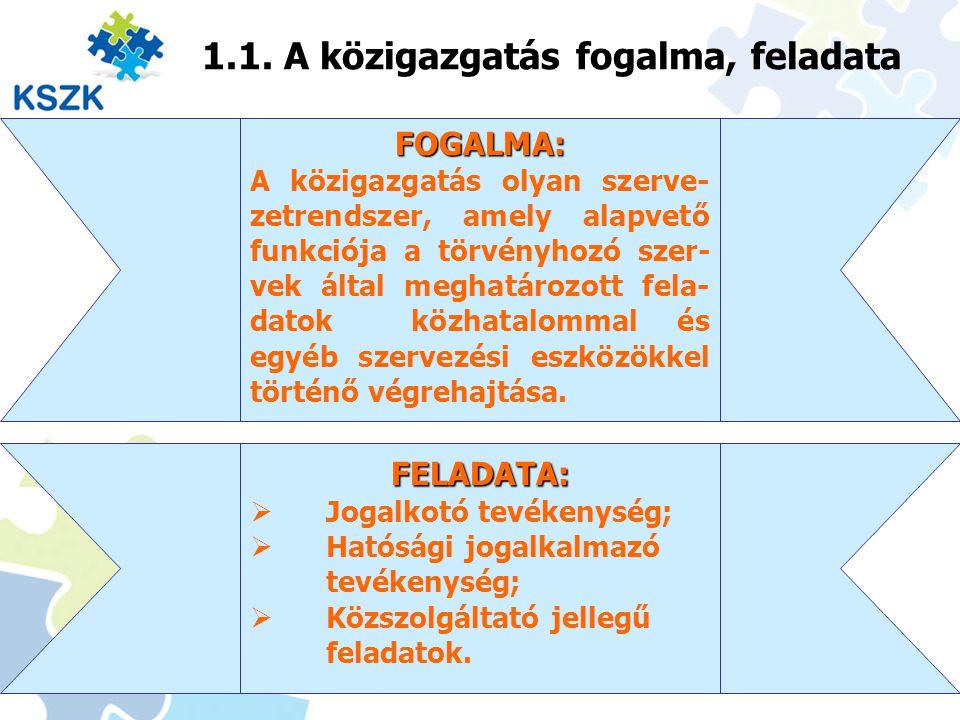 4 1.1. A közigazgatás fogalma, feladata FOGALMA: A közigazgatás olyan szerve- zetrendszer, amely alapvető funkciója a törvényhozó szer- vek által megh