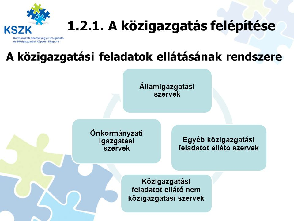 1.2.1. A közigazgatás felépítése 6 A közigazgatási feladatok ellátásának rendszere Államigazgatási szervek Egyéb közigazgatási feladatot ellátó szerve