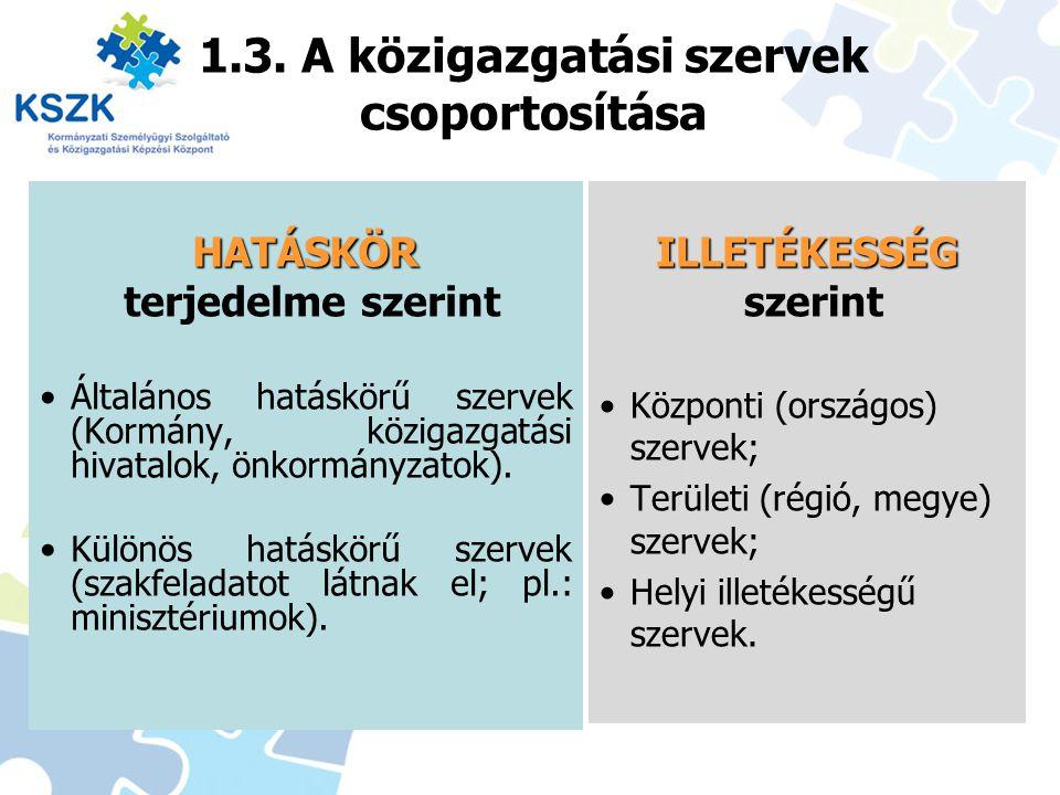 1.3. A közigazgatási szervek csoportosítása HATÁSKÖR terjedelme szerint Általános hatáskörű szervek (Kormány, közigazgatási hivatalok, önkormányzatok)
