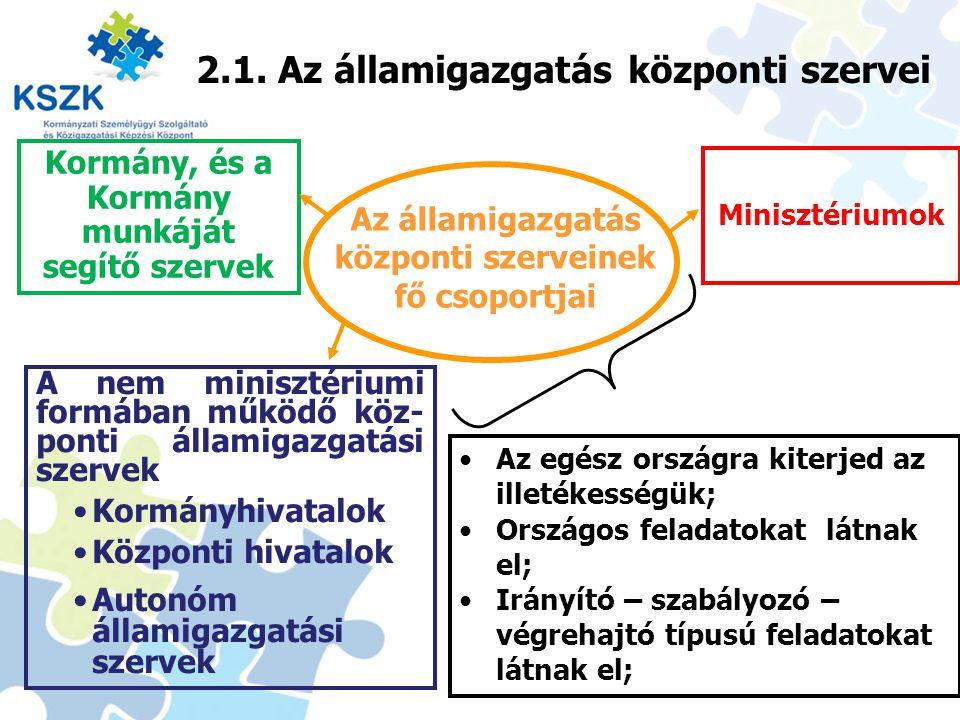 9 2.1. Az államigazgatás központi szervei Kormány, és a Kormány munkáját segítő szervek Minisztériumok A nem minisztériumi formában működő köz- ponti