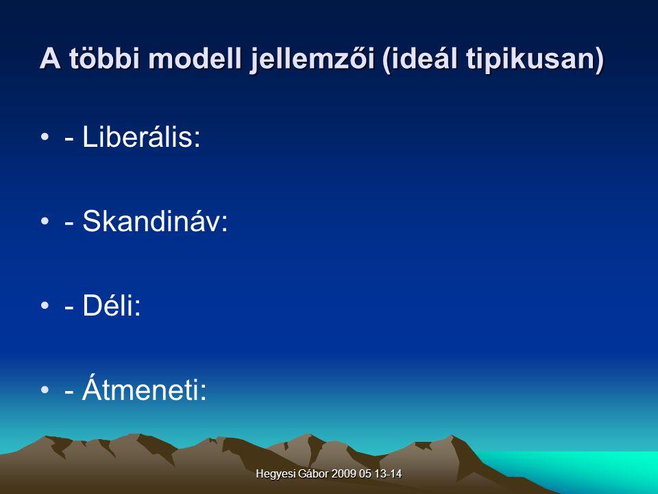 Hegyesi Gábor 2009 05 13-14 A többi modell jellemzői (ideál tipikusan) - Liberális: - Skandináv: - Déli: - Átmeneti: