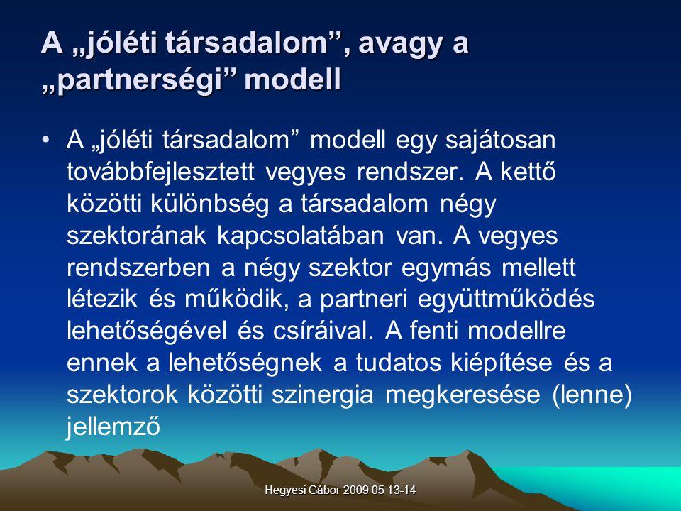 """Hegyesi Gábor 2009 05 13-14 A """"jóléti társadalom"""", avagy a """"partnerségi"""" modell A """"jóléti társadalom"""" modell egy sajátosan továbbfejlesztett vegyes re"""
