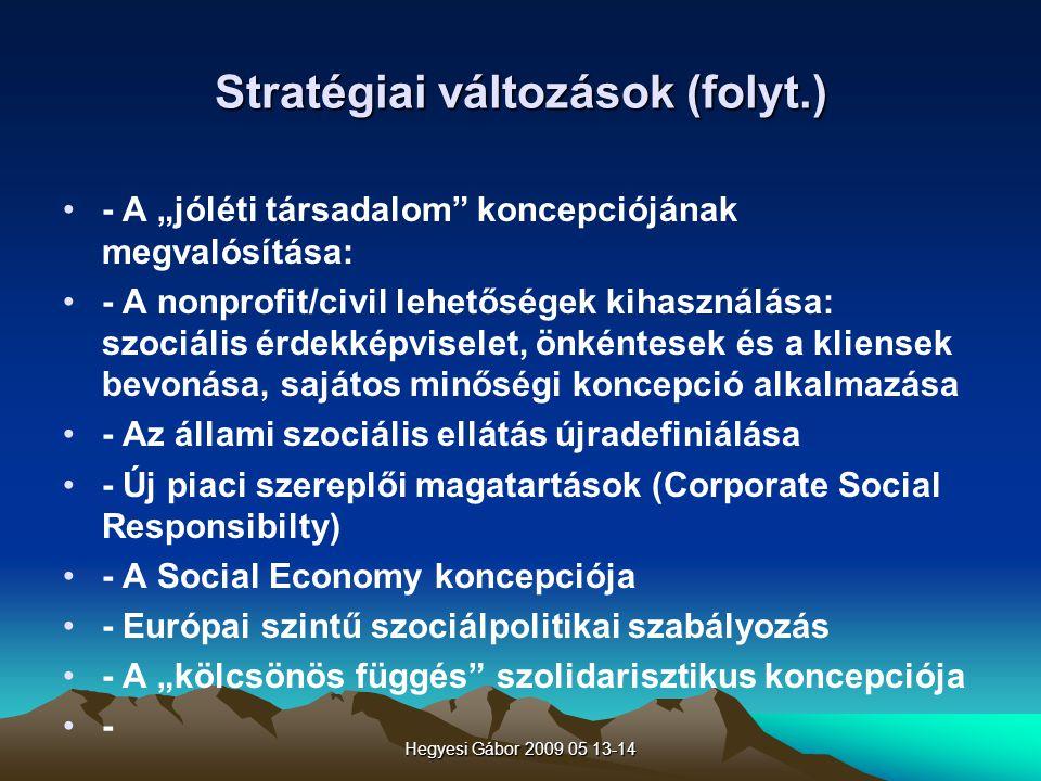 """Hegyesi Gábor 2009 05 13-14 Stratégiai változások (folyt.) - A """"jóléti társadalom"""" koncepciójának megvalósítása: - A nonprofit/civil lehetőségek kihas"""
