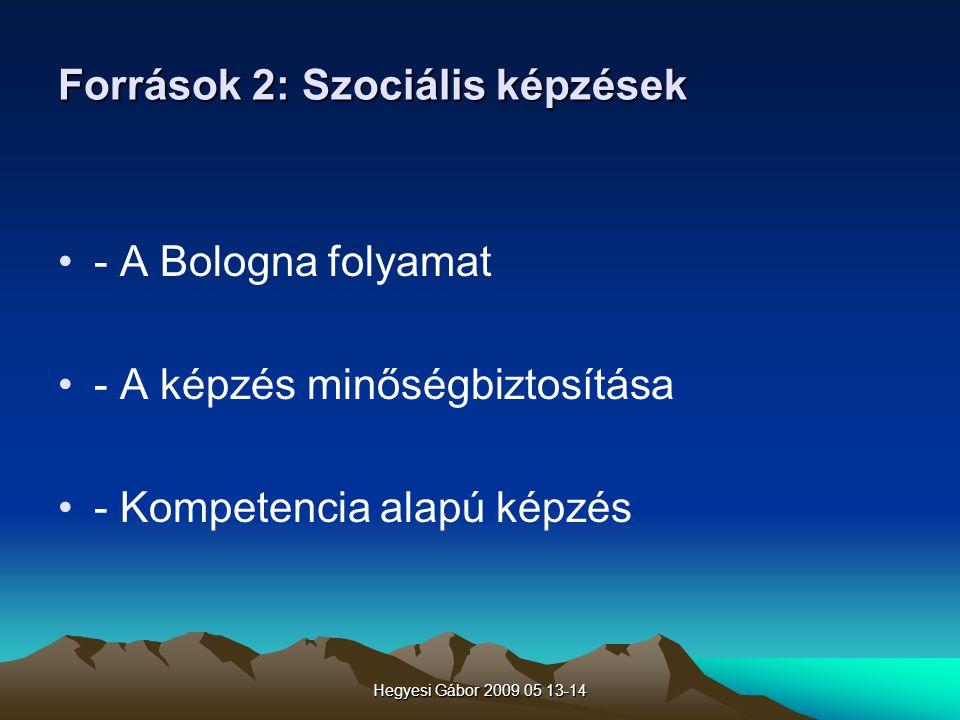 Hegyesi Gábor 2009 05 13-14 Források 2: Szociális képzések - A Bologna folyamat - A képzés minőségbiztosítása - Kompetencia alapú képzés