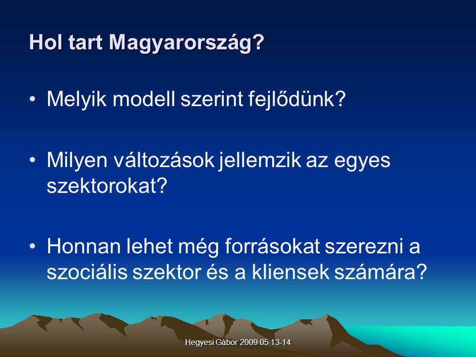 Hegyesi Gábor 2009 05 13-14 Hol tart Magyarország? Melyik modell szerint fejlődünk? Milyen változások jellemzik az egyes szektorokat? Honnan lehet még