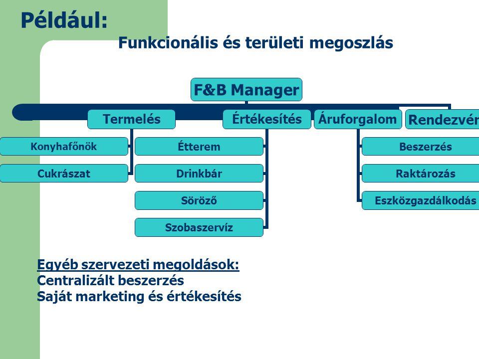 Például: Funkcionális és területi megoszlás F  B Manager Termelés Konyhafőnök Cukrászat Értékesítés Étterem Drinkbár Söröző Szobaszervíz Áruforgalom