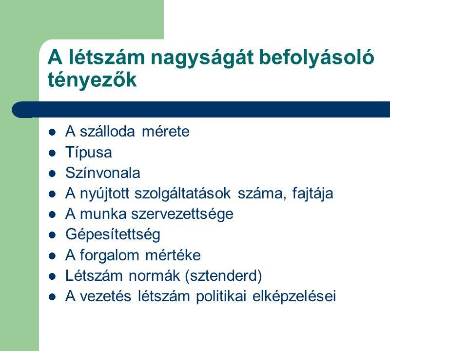 Élőmunka összköltsége (Danubius, Magyarország)
