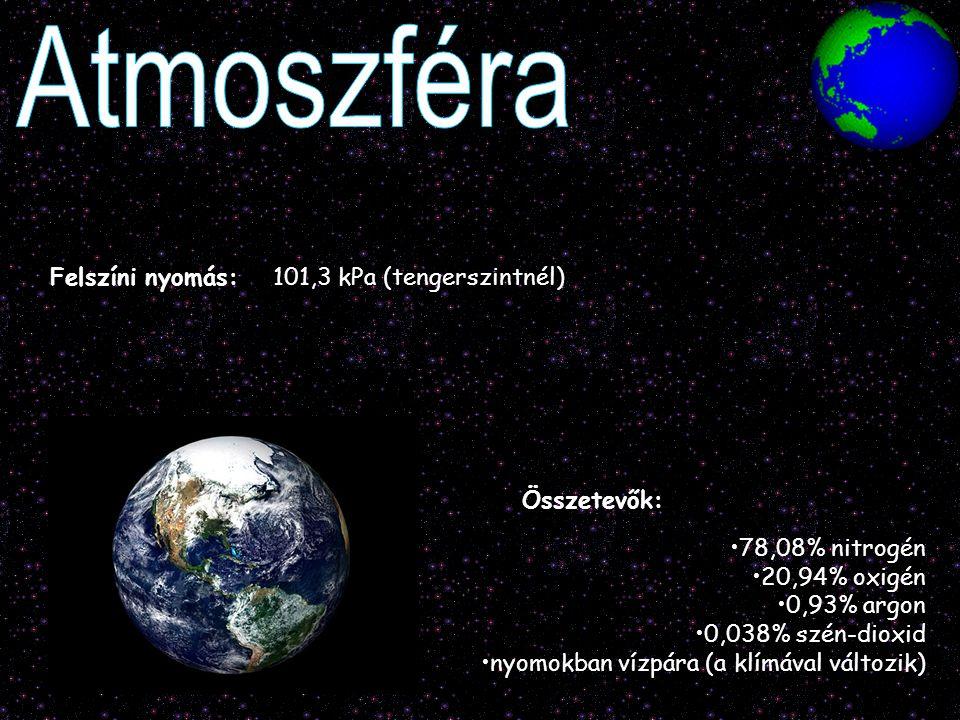 Felszíni nyomás:101,3 kPa (tengerszintnél) 78,08% nitrogén 20,94% oxigén 0,93% argon 0,038% szén-dioxid nyomokban vízpára (a klímával változik) Összet
