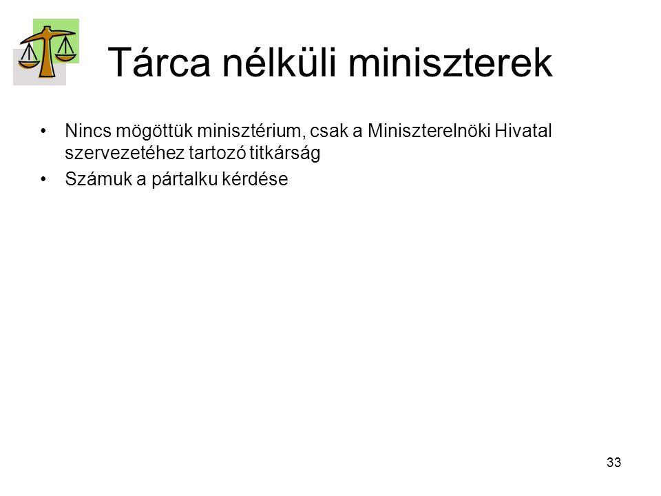 33 Tárca nélküli miniszterek Nincs mögöttük minisztérium, csak a Miniszterelnöki Hivatal szervezetéhez tartozó titkárság Számuk a pártalku kérdése