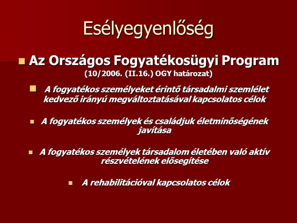 Esélyegyenlőség Az Országos Fogyatékosügyi Program Az Országos Fogyatékosügyi Program (10/2006. (II.16.) OGY határozat) A fogyatékos személyeket érint