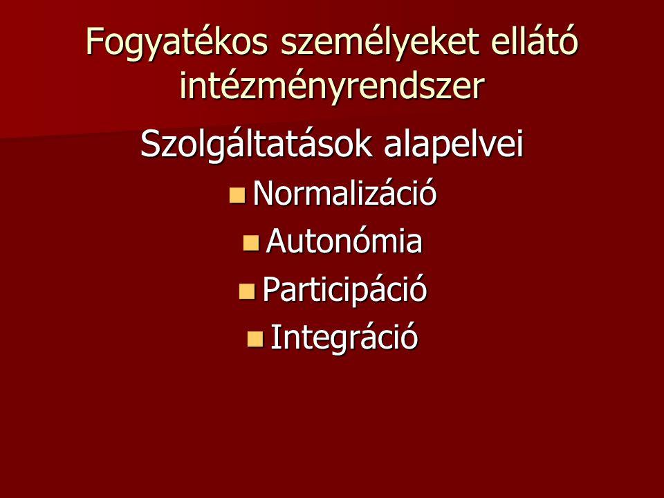 Fogyatékos személyeket ellátó intézményrendszer Szolgáltatások alapelvei Normalizáció Normalizáció Autonómia Autonómia Participáció Participáció Integ