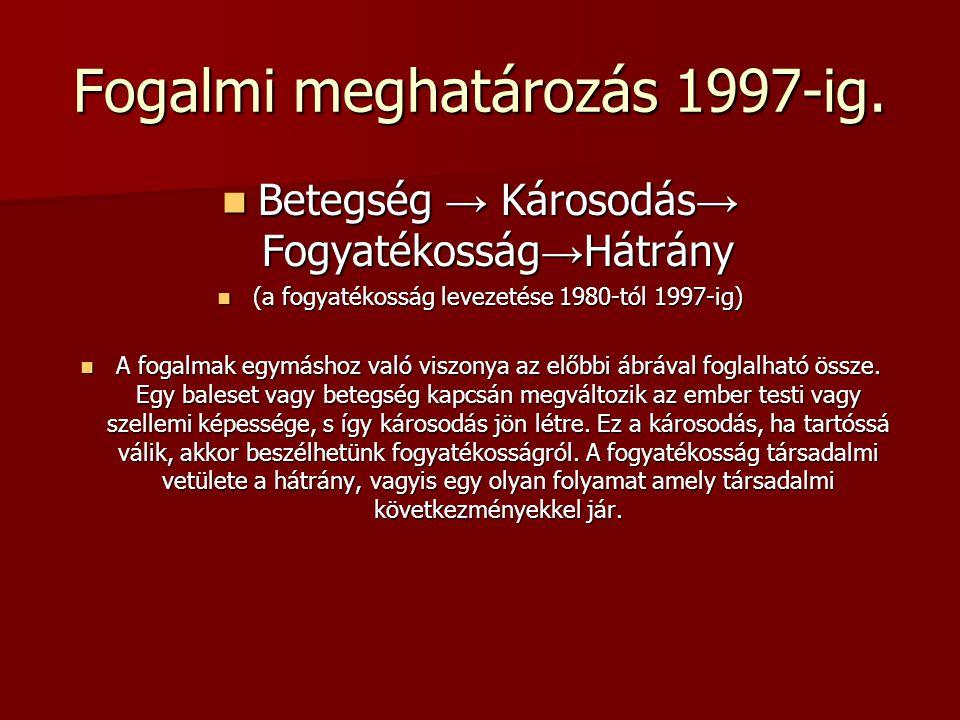 Fogalmi meghatározás 1997-ig. Betegség → Károsodás → Fogyatékosság → Hátrány Betegség → Károsodás → Fogyatékosság → Hátrány (a fogyatékosság levezetés