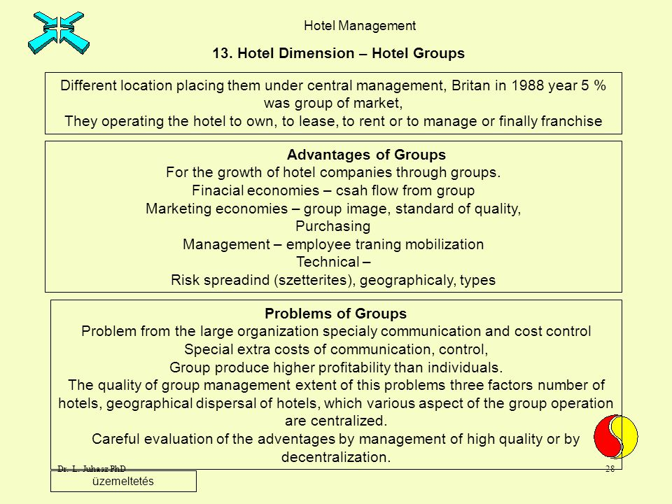 Dr. L. Juhasz PhD27 Hotel Management 13. Hotel Dimension – Small Hotels Organization and Staffing Whatever the legal from of ownership the the investm