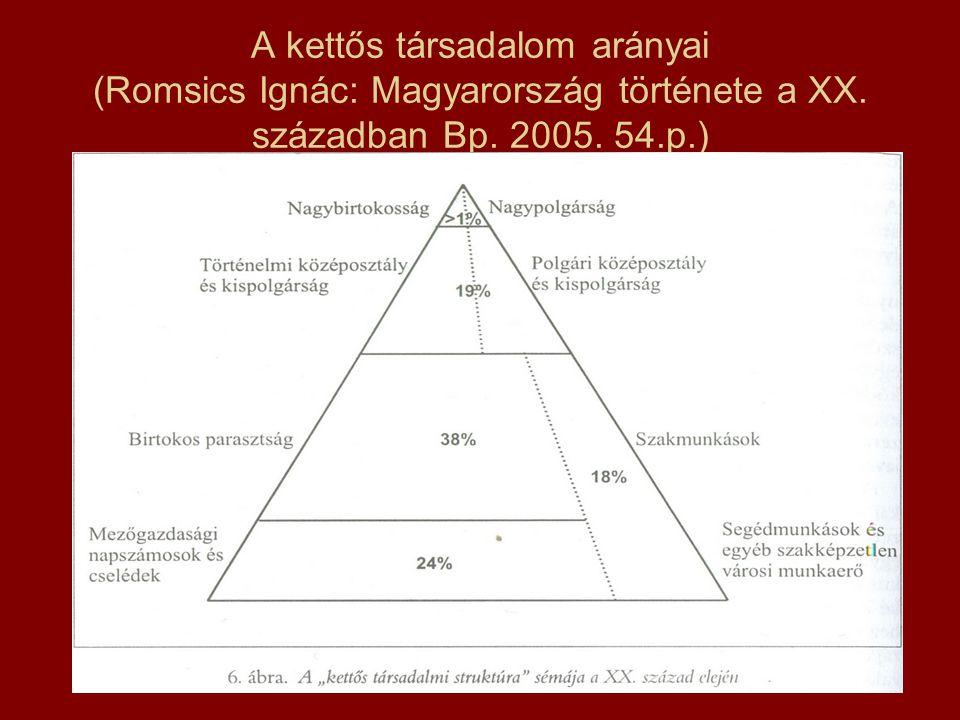 Feudális piramis/elit Nagybirtokosok (kb.2000 család) közülük kitüntetett helyen az arisztokrácia (kb.