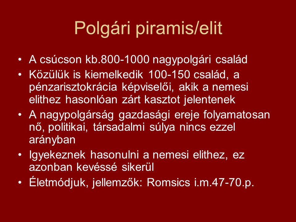 Középpolgárság A nagypolgársággal együtt a gazdasági modernizáció letéteményesei Kb.