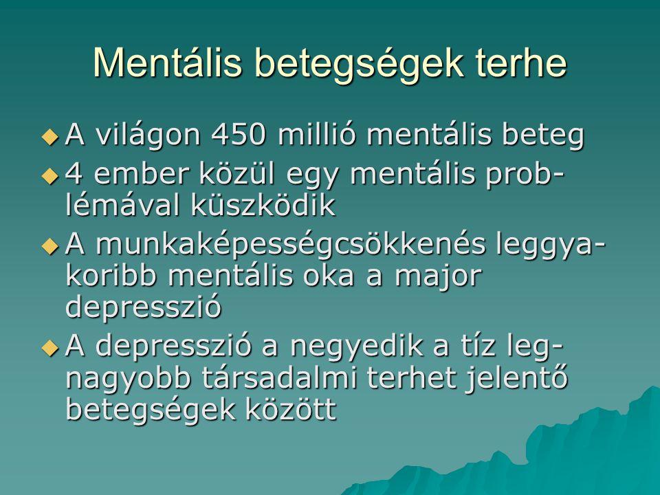 Társadalmi teher  A pszichiátriai gondozók kb 140 000 gondozottat tartanak nyilván  Elmezavarok miatt évente 10 000 új rokkant  Évente 1500 haláleset  Családi és társadalmi problémák
