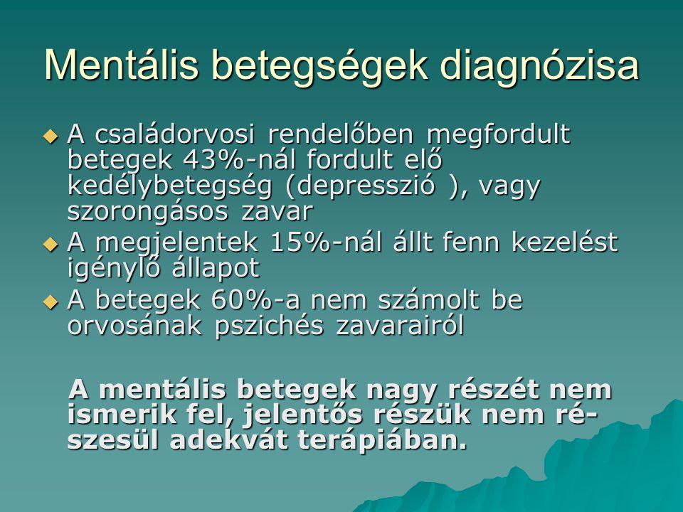 Mentális betegségek diagnózisa  A családorvosi rendelőben megfordult betegek 43%-nál fordult elő kedélybetegség (depresszió ), vagy szorongásos zavar