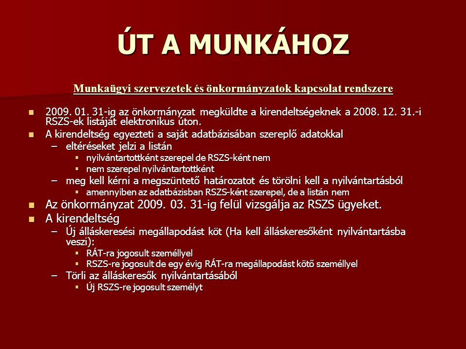ÚT A MUNKÁHOZ Munkaügyi szervezetek és önkormányzatok kapcsolat rendszere 2009.
